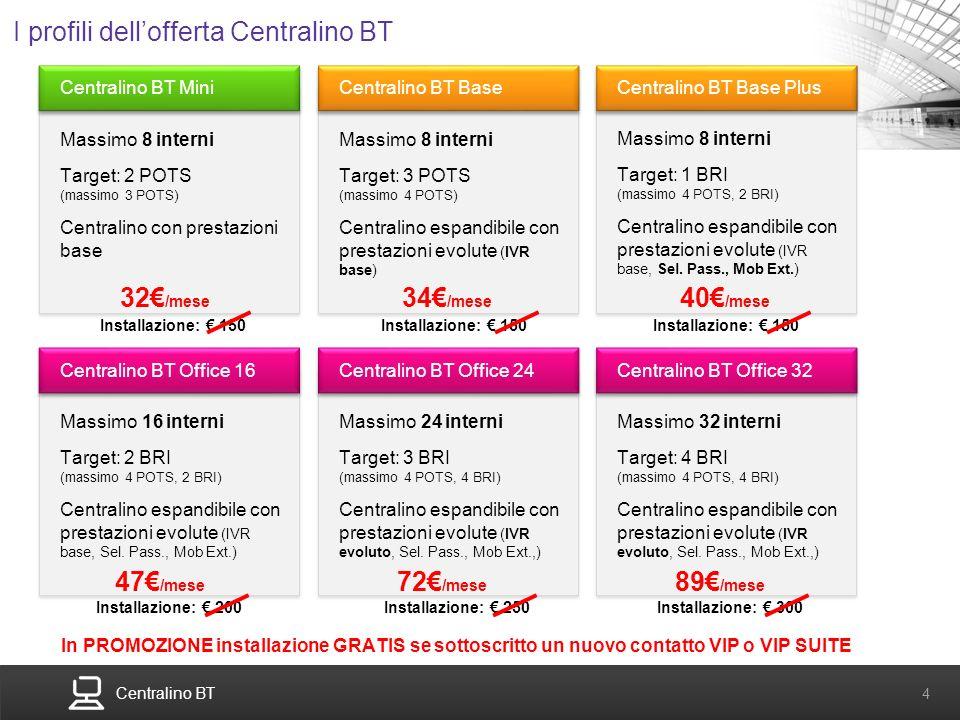 I profili dell'offerta Centralino BT