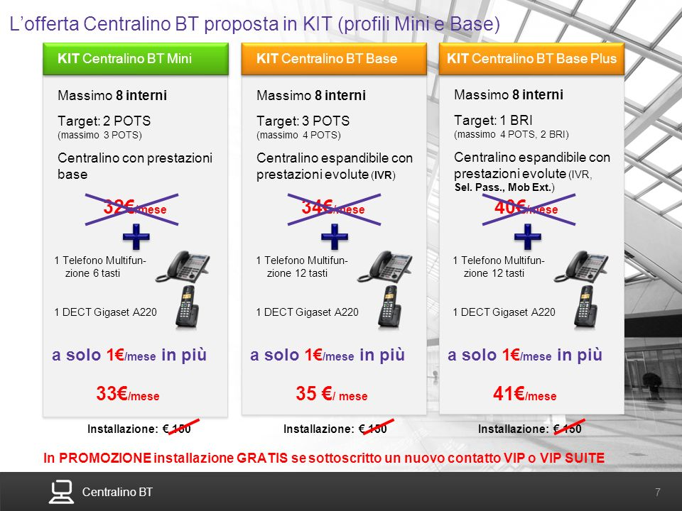 L'offerta Centralino BT proposta in KIT (profili Mini e Base)