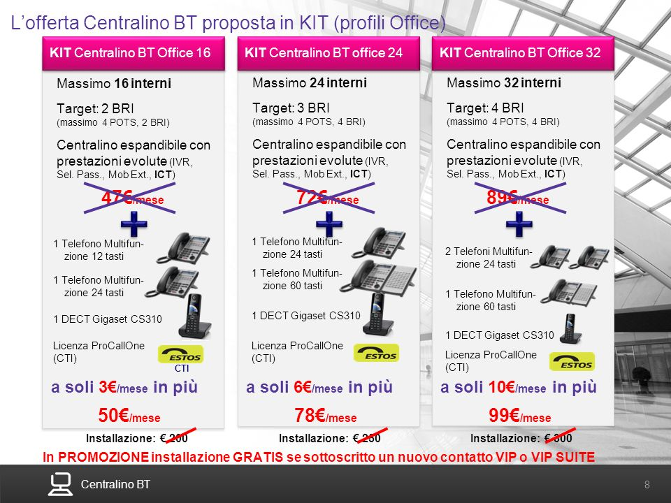 L'offerta Centralino BT proposta in KIT (profili Office)