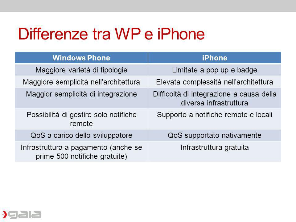 Differenze tra WP e iPhone