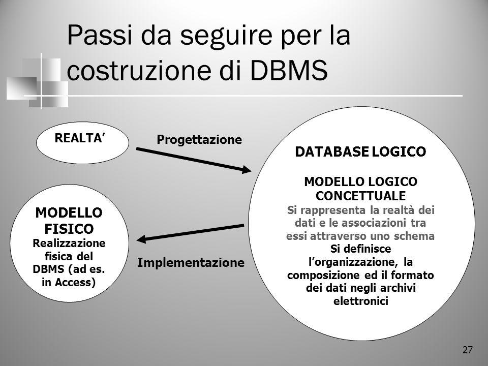 Passi da seguire per la costruzione di DBMS