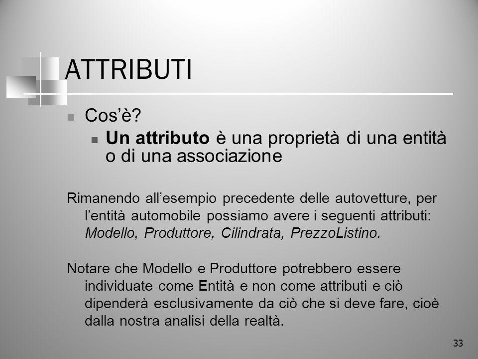 ATTRIBUTI Cos'è Un attributo è una proprietà di una entità o di una associazione.