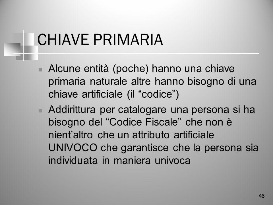 CHIAVE PRIMARIA Alcune entità (poche) hanno una chiave primaria naturale altre hanno bisogno di una chiave artificiale (il codice )