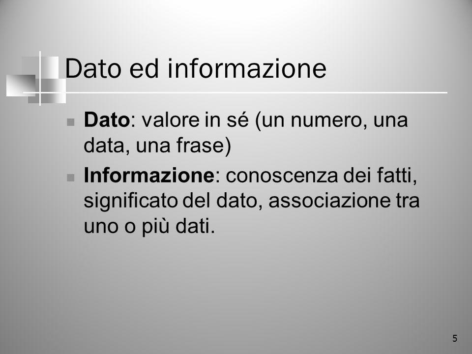 Dato ed informazione Dato: valore in sé (un numero, una data, una frase)