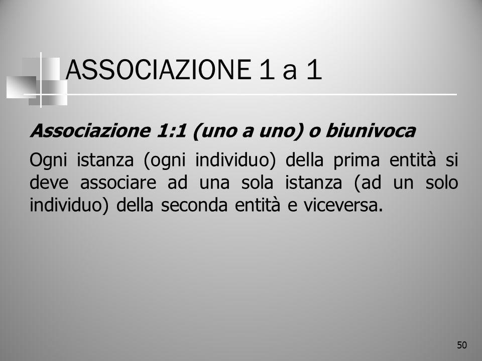 ASSOCIAZIONE 1 a 1 Associazione 1:1 (uno a uno) o biunivoca