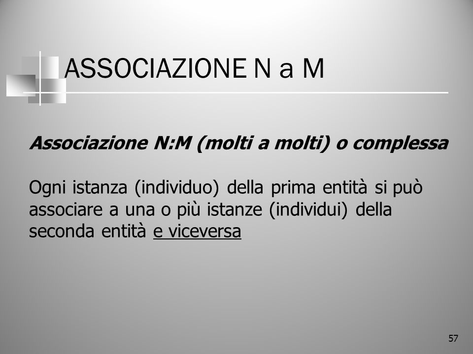 ASSOCIAZIONE N a M Associazione N:M (molti a molti) o complessa