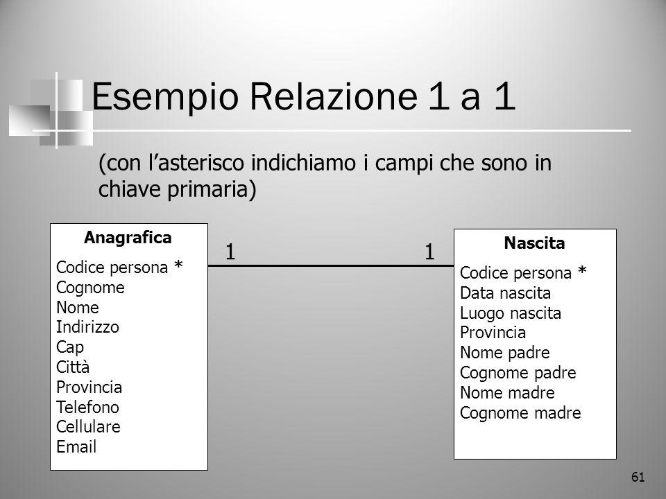 Esempio Relazione 1 a 1 (con l'asterisco indichiamo i campi che sono in chiave primaria) Anagrafica.