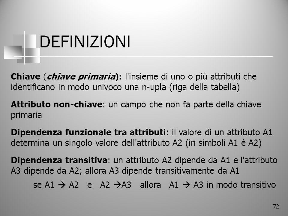 DEFINIZIONI Chiave (chiave primaria): l insieme di uno o più attributi che identificano in modo univoco una n-upla (riga della tabella)