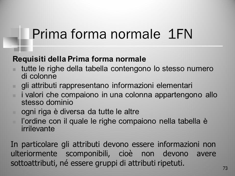Prima forma normale 1FN Requisiti della Prima forma normale