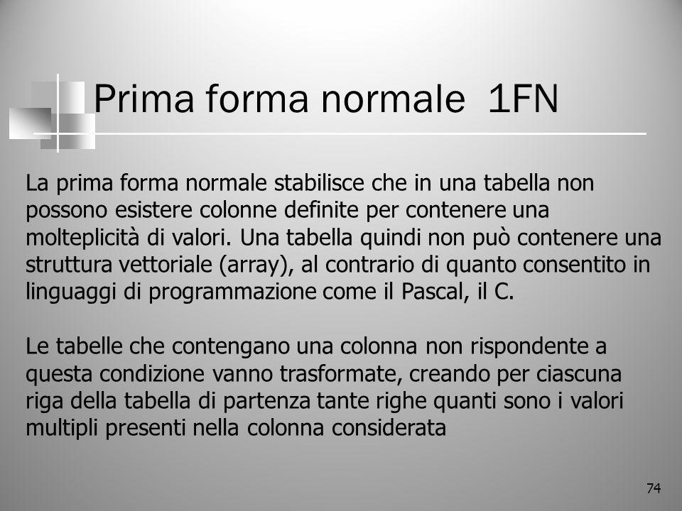 Prima forma normale 1FN