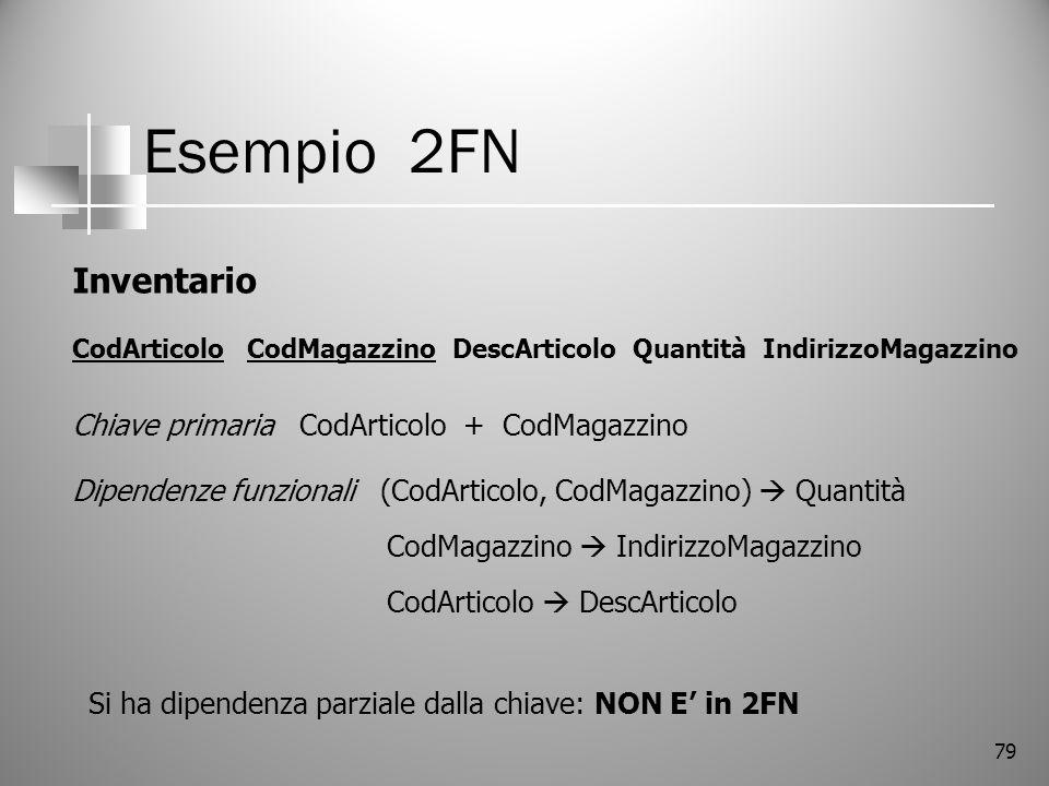 Esempio 2FN Inventario Chiave primaria CodArticolo + CodMagazzino