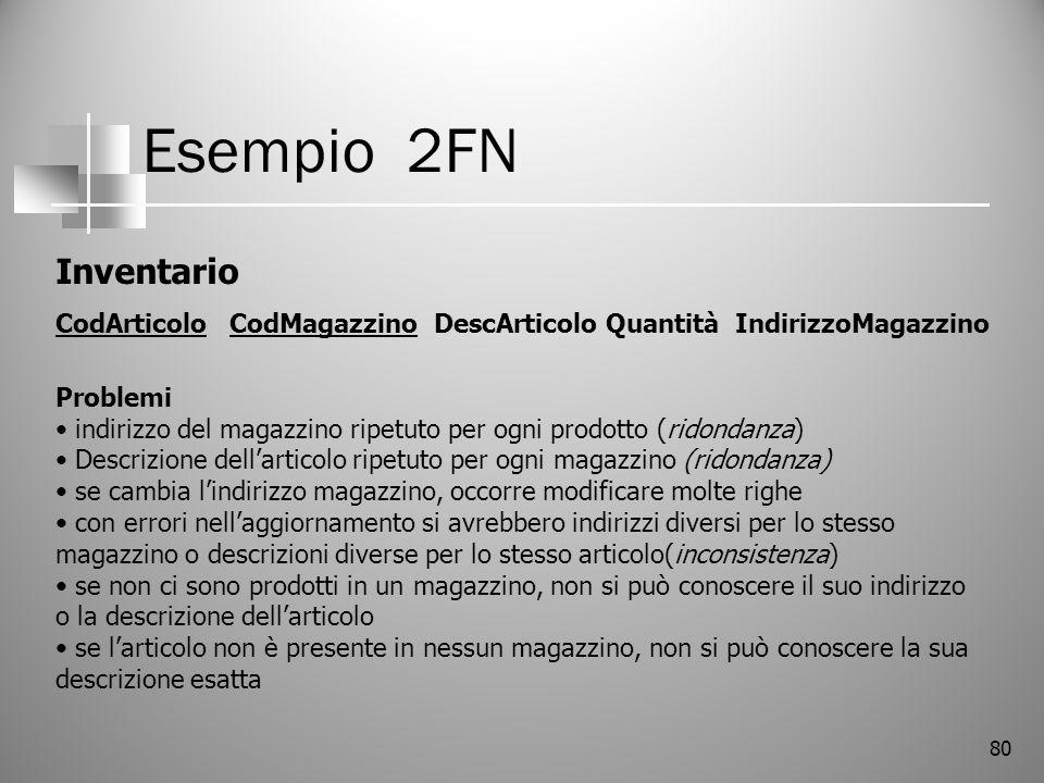 Esempio 2FN Inventario. CodArticolo CodMagazzino DescArticolo Quantità IndirizzoMagazzino. Problemi.