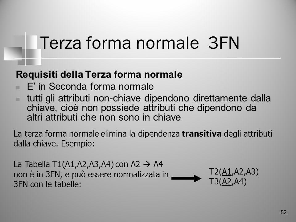 Terza forma normale 3FN Requisiti della Terza forma normale