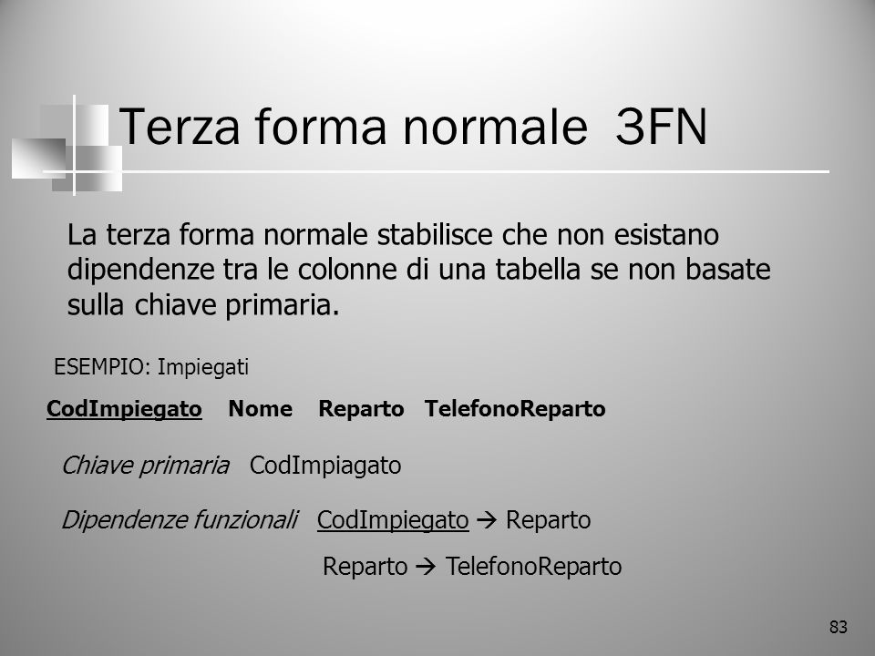 Terza forma normale 3FN