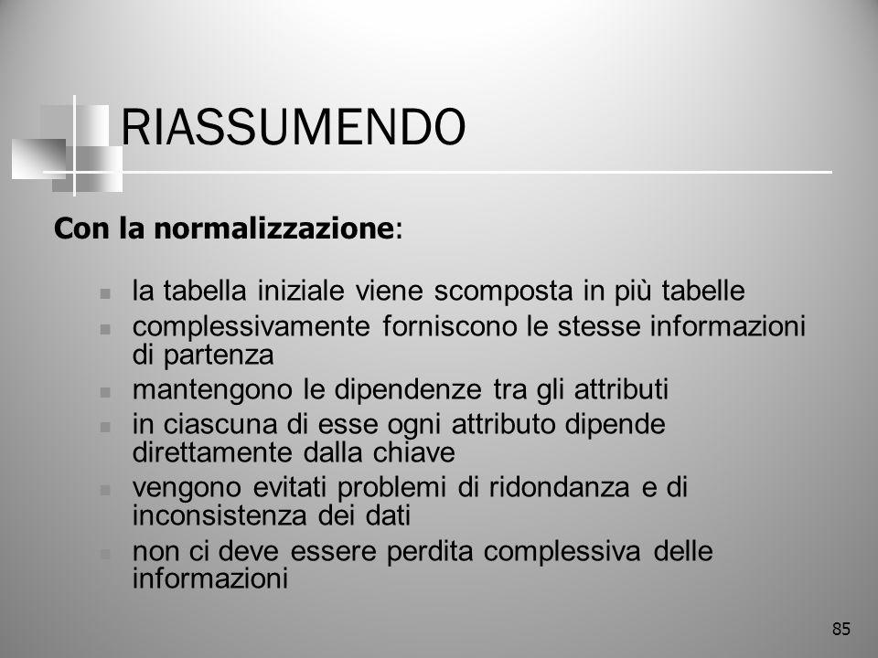 RIASSUMENDO Con la normalizzazione: