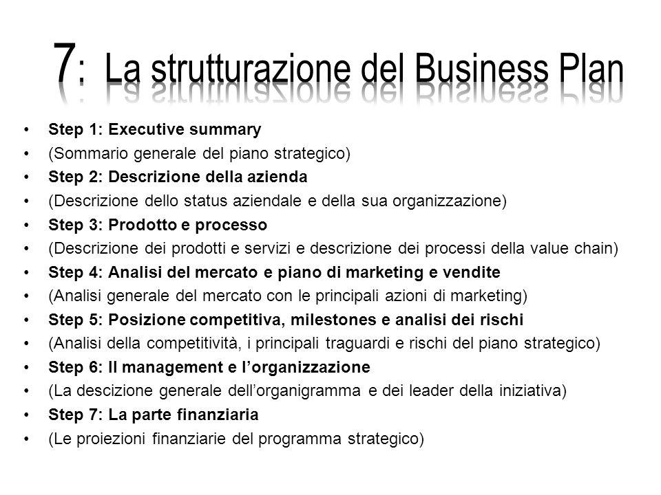 7: La strutturazione del Business Plan