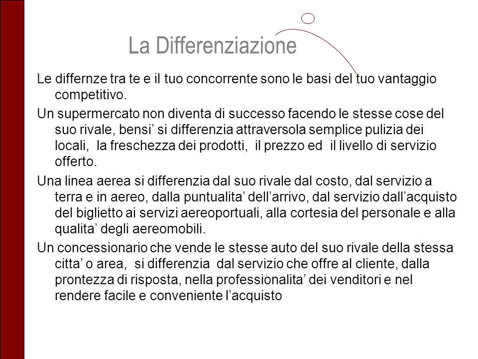 La Differenziazione Le differnze tra te e il tuo concorrente sono le basi del tuo vantaggio competitivo.