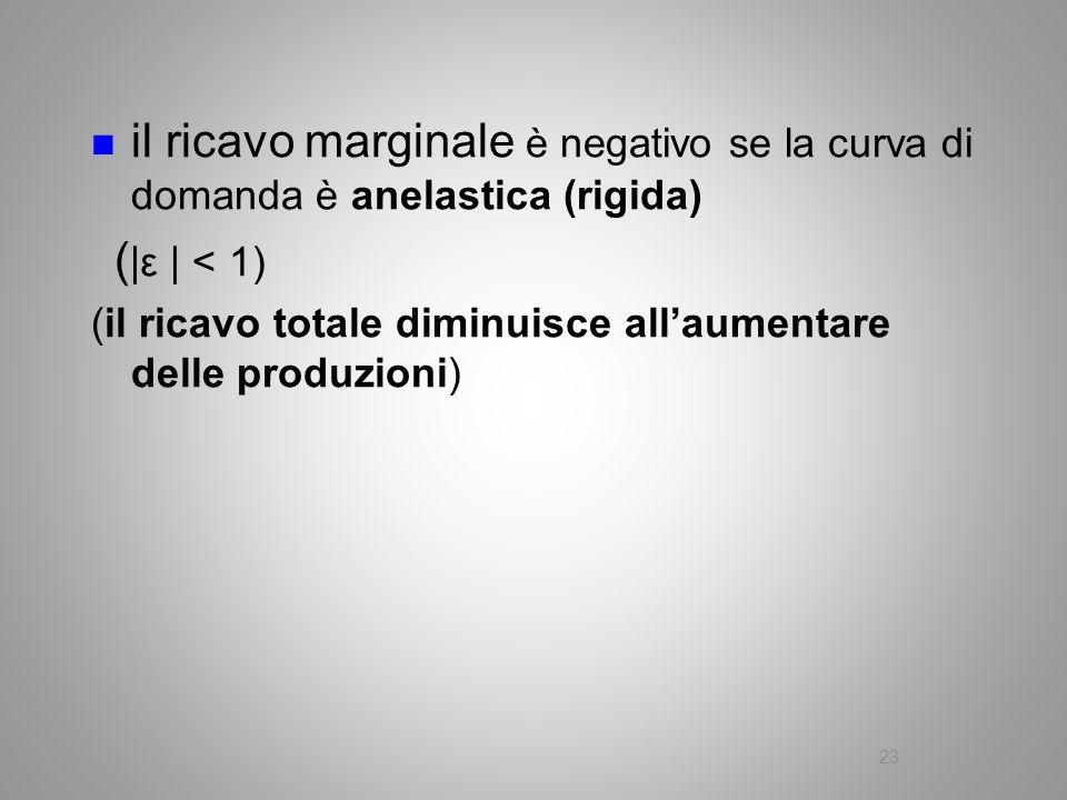 il ricavo marginale è negativo se la curva di domanda è anelastica (rigida)