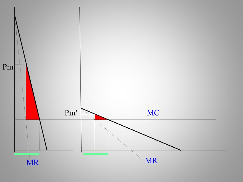 Pm Pm' MC MR MR