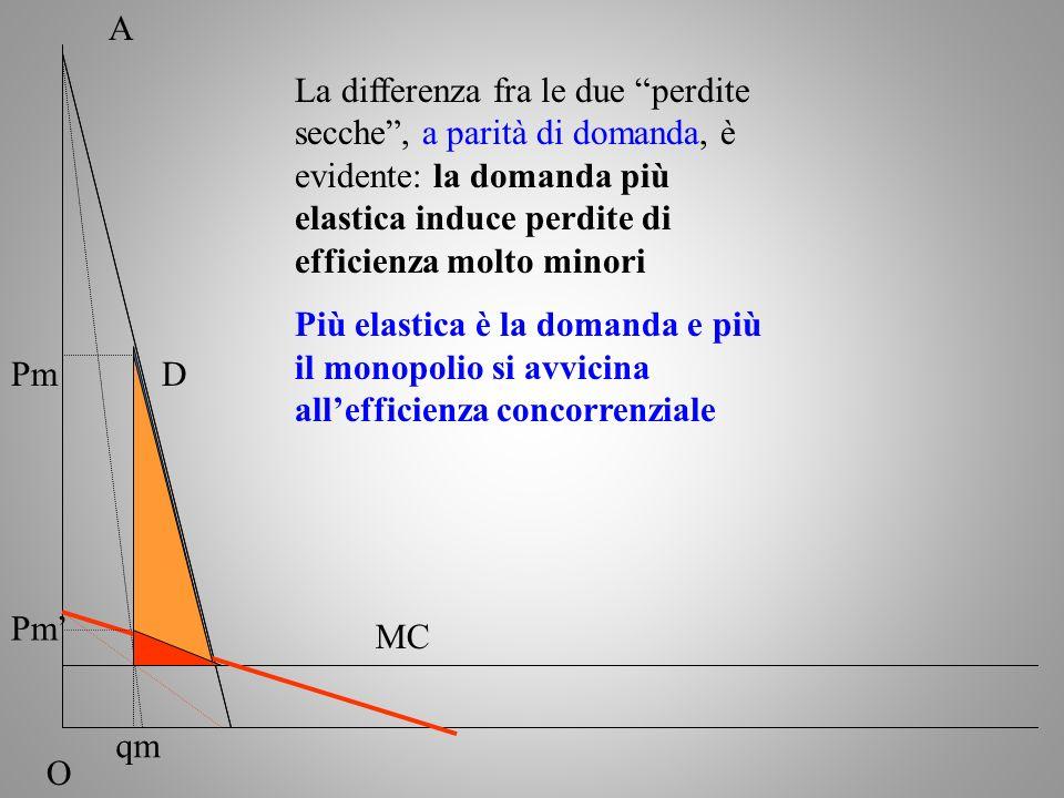 A La differenza fra le due perdite secche , a parità di domanda, è evidente: la domanda più elastica induce perdite di efficienza molto minori.