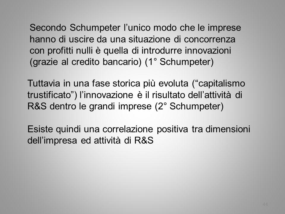 Secondo Schumpeter l'unico modo che le imprese hanno di uscire da una situazione di concorrenza con profitti nulli è quella di introdurre innovazioni (grazie al credito bancario) (1° Schumpeter)