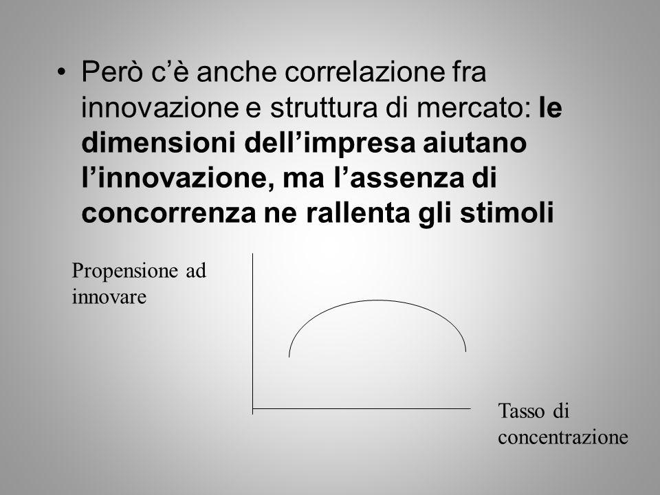 Però c'è anche correlazione fra innovazione e struttura di mercato: le dimensioni dell'impresa aiutano l'innovazione, ma l'assenza di concorrenza ne rallenta gli stimoli