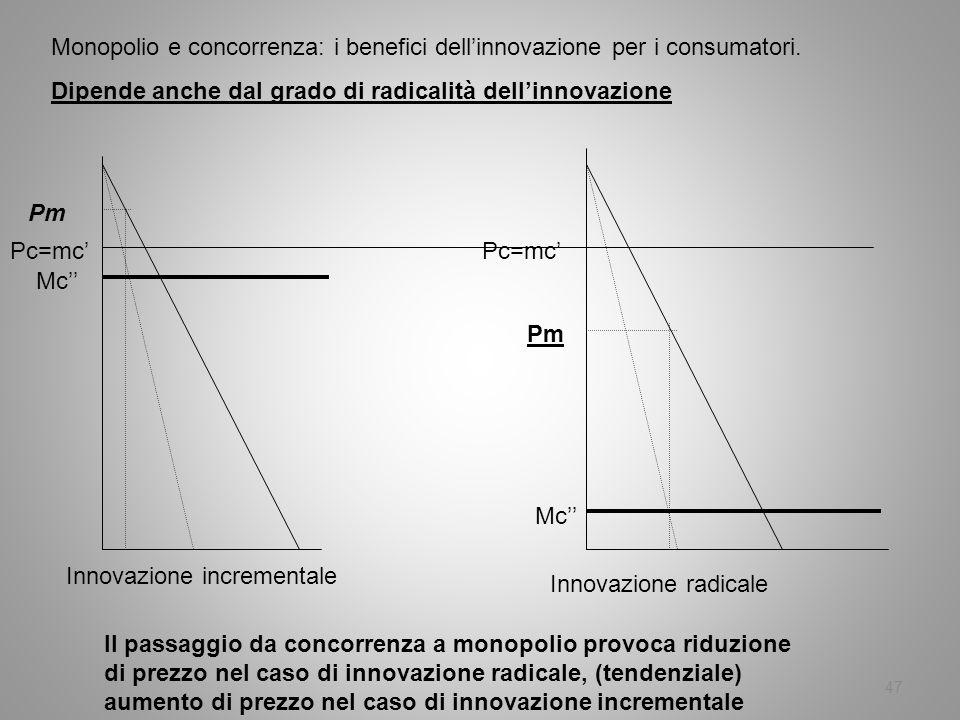 Monopolio e concorrenza: i benefici dell'innovazione per i consumatori.