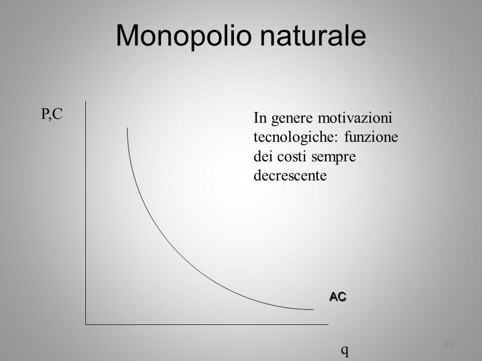 Monopolio naturale P,C. In genere motivazioni tecnologiche: funzione dei costi sempre decrescente.