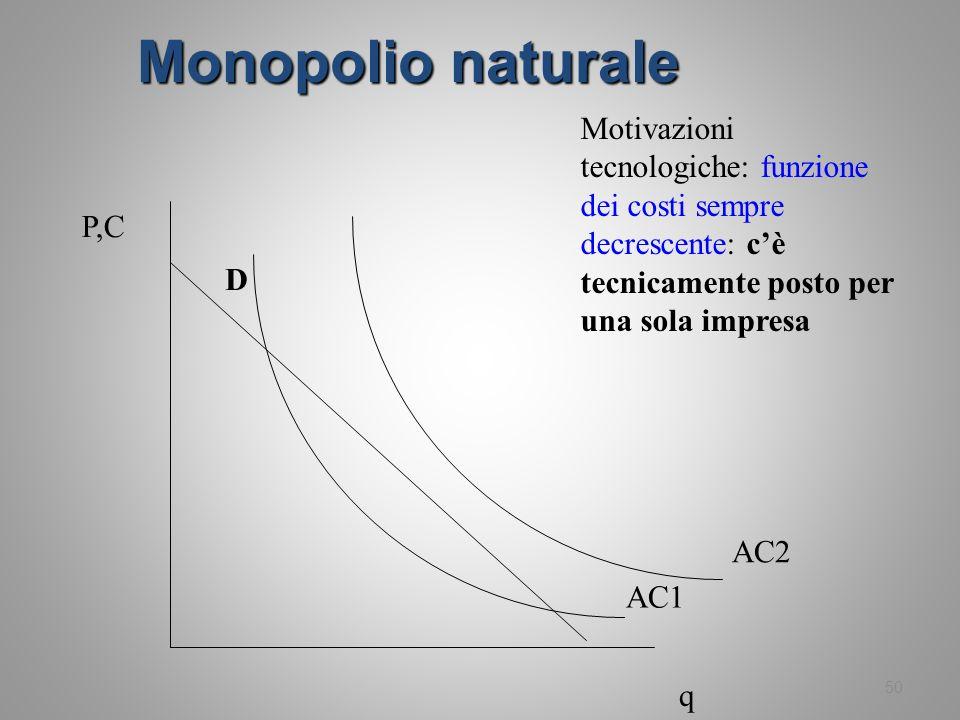 Monopolio naturale Motivazioni tecnologiche: funzione dei costi sempre decrescente: c'è tecnicamente posto per una sola impresa.