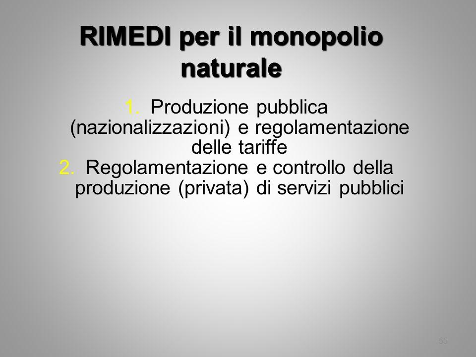 RIMEDI per il monopolio naturale