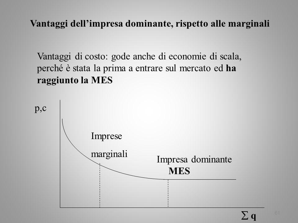 Vantaggi dell'impresa dominante, rispetto alle marginali