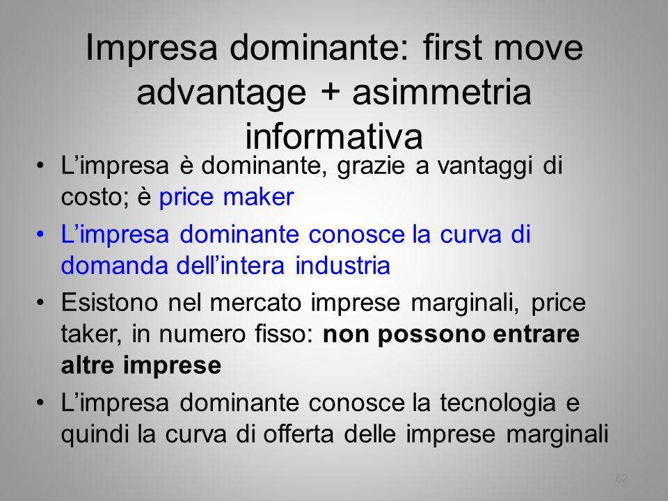 Impresa dominante: first move advantage + asimmetria informativa