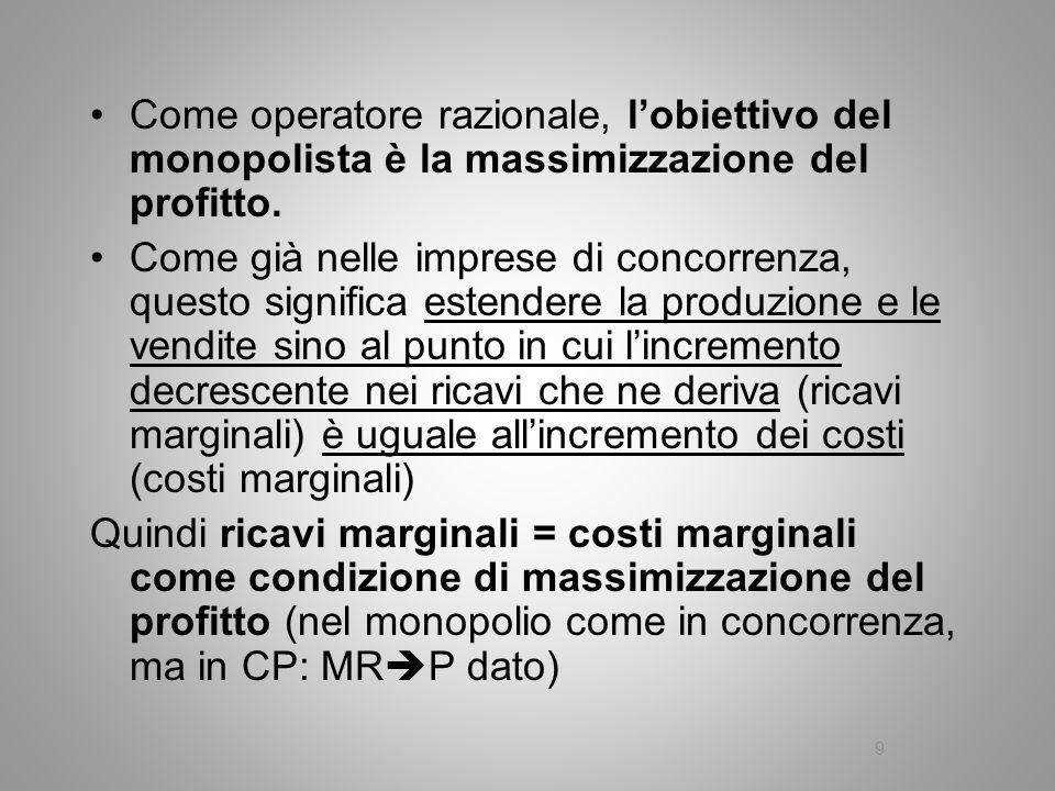 Come operatore razionale, l'obiettivo del monopolista è la massimizzazione del profitto.