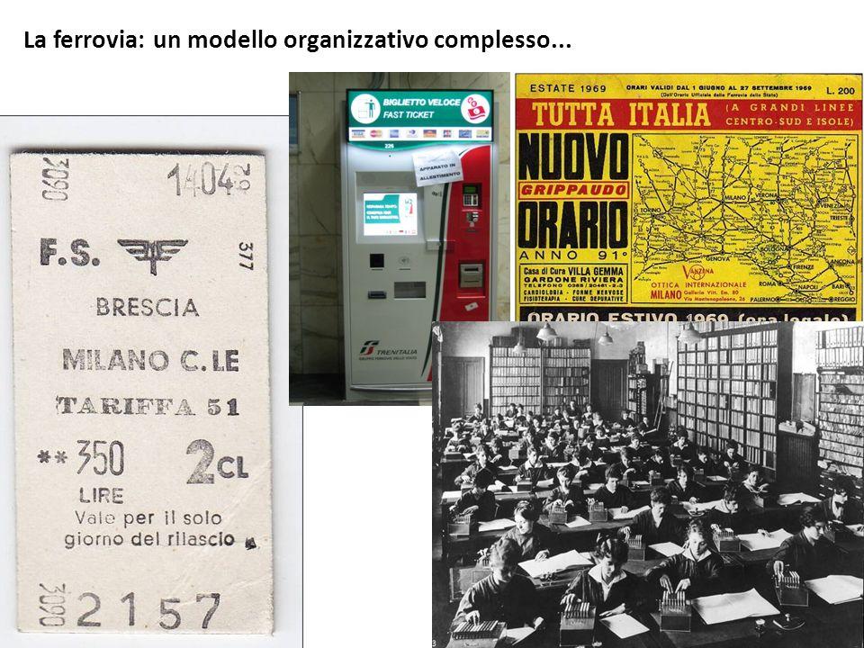 La ferrovia: un modello organizzativo complesso...