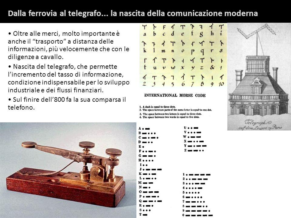 Dalla ferrovia al telegrafo... la nascita della comunicazione moderna