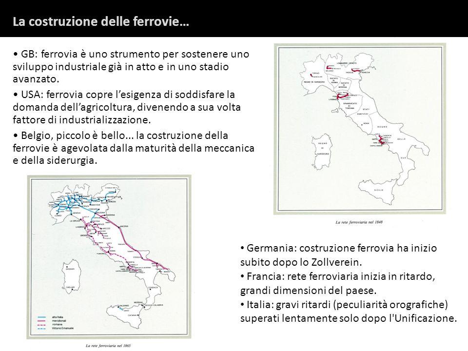 La costruzione delle ferrovie…