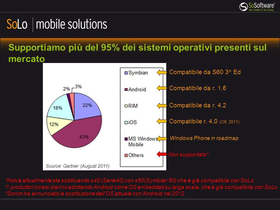 Supportiamo più del 95% dei sistemi operativi presenti sul mercato