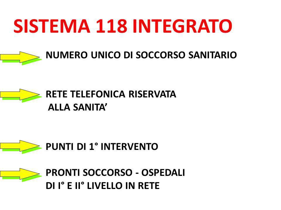 SISTEMA 118 INTEGRATO NUMERO UNICO DI SOCCORSO SANITARIO