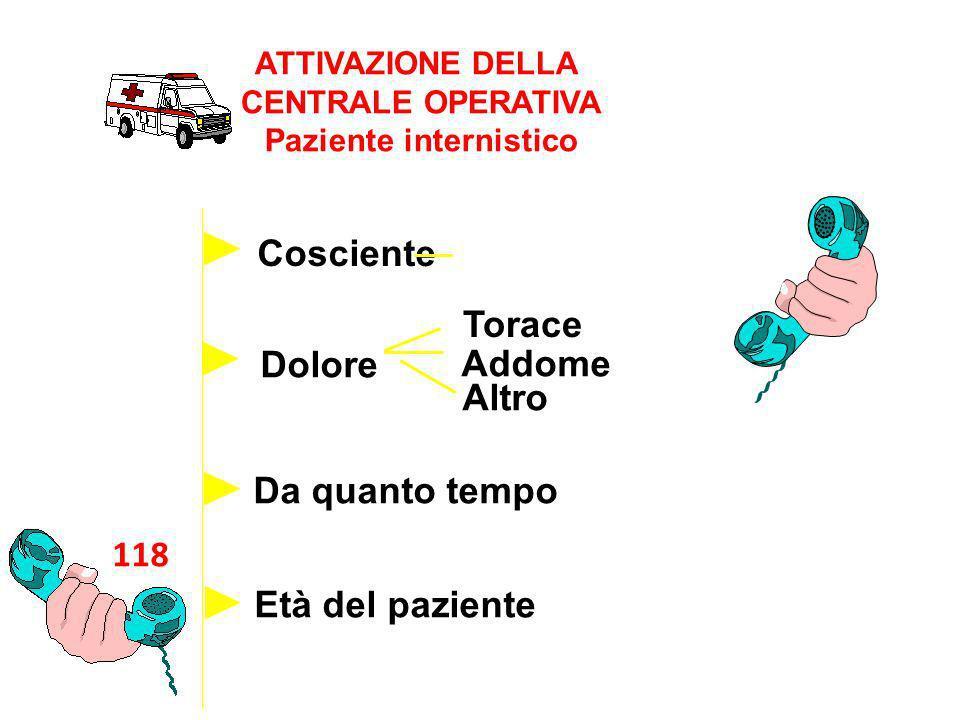 Paziente internistico