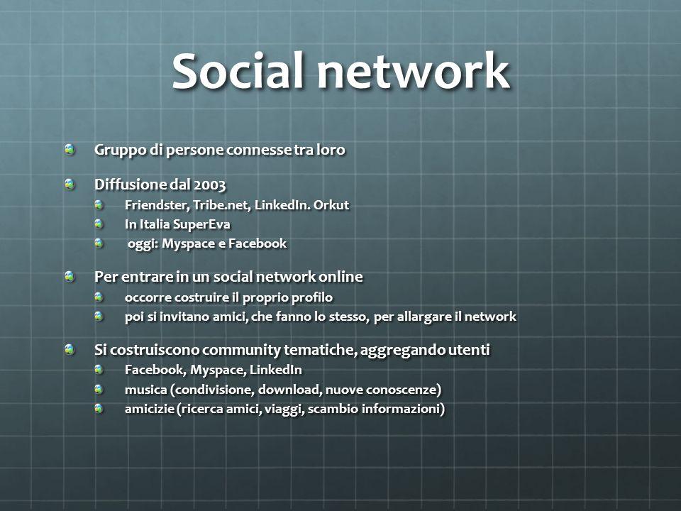 Social network Gruppo di persone connesse tra loro Diffusione dal 2003