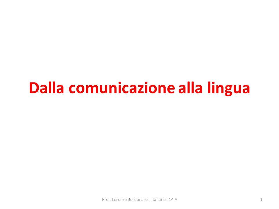 Dalla comunicazione alla lingua