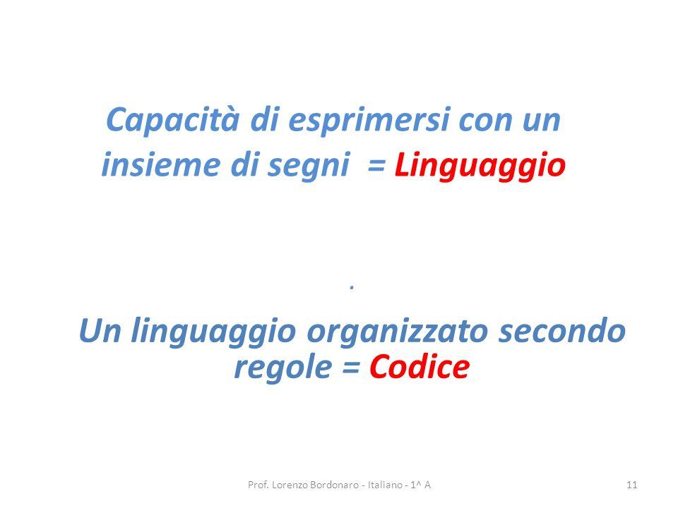 Capacità di esprimersi con un insieme di segni = Linguaggio