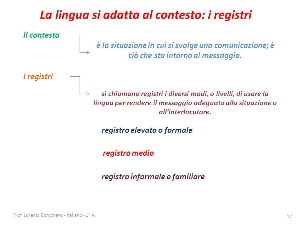 La lingua si adatta al contesto: i registri