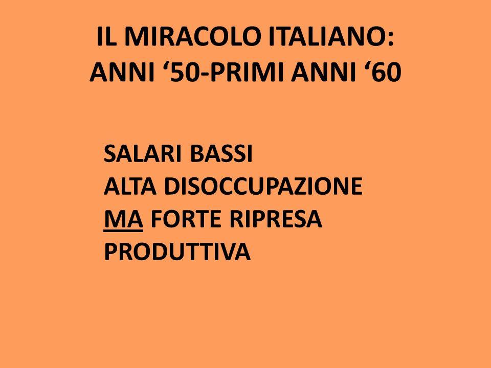 IL MIRACOLO ITALIANO: ANNI '50-PRIMI ANNI '60