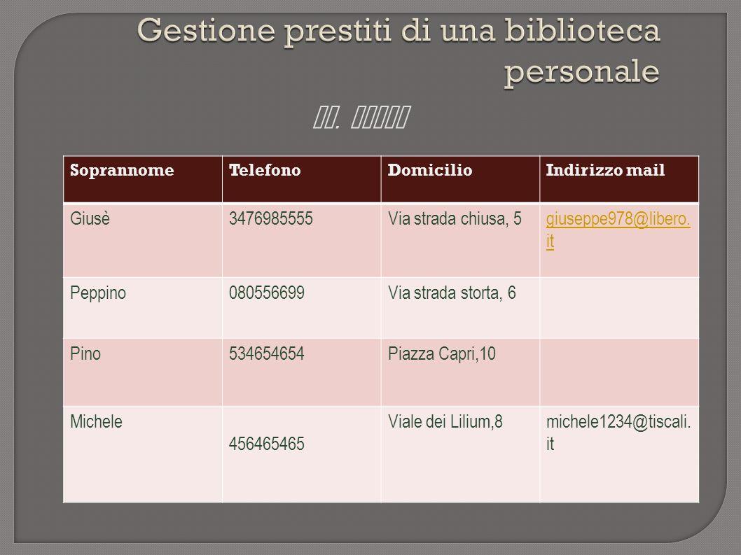 Gestione prestiti di una biblioteca personale