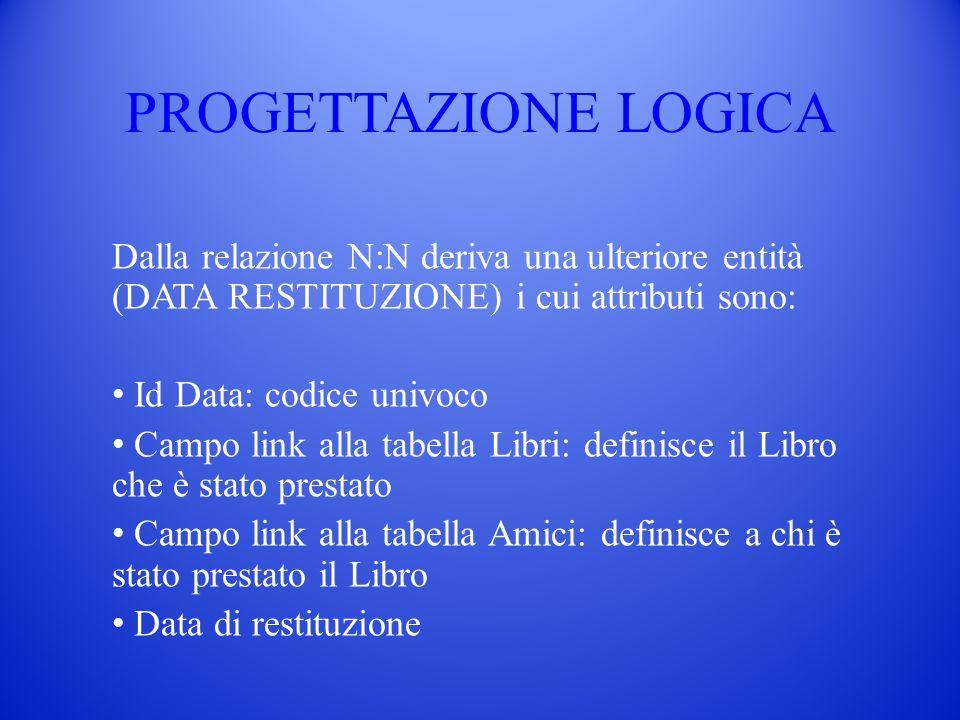 PROGETTAZIONE LOGICA Dalla relazione N:N deriva una ulteriore entità (DATA RESTITUZIONE) i cui attributi sono: