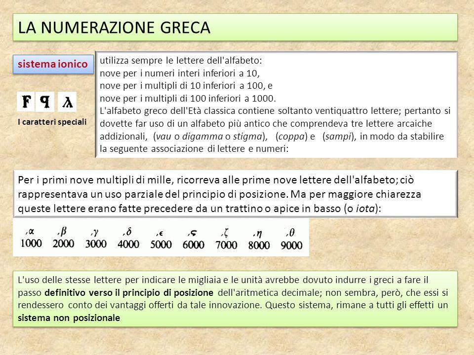 LA NUMERAZIONE GRECA sistema ionico