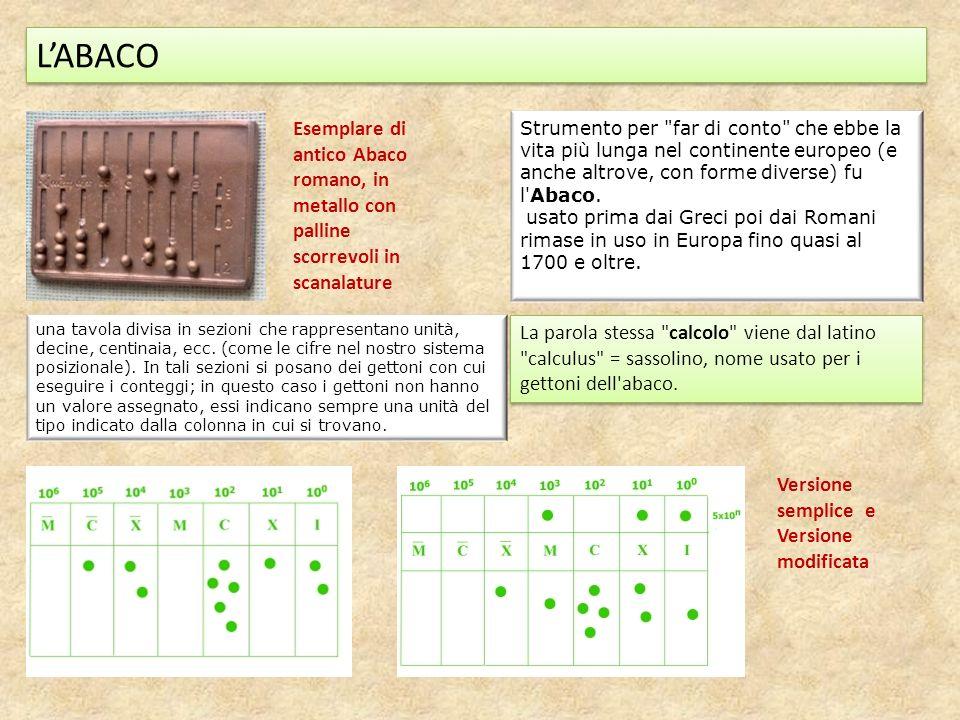 L'ABACO Esemplare di antico Abaco romano, in metallo con palline scorrevoli in scanalature.