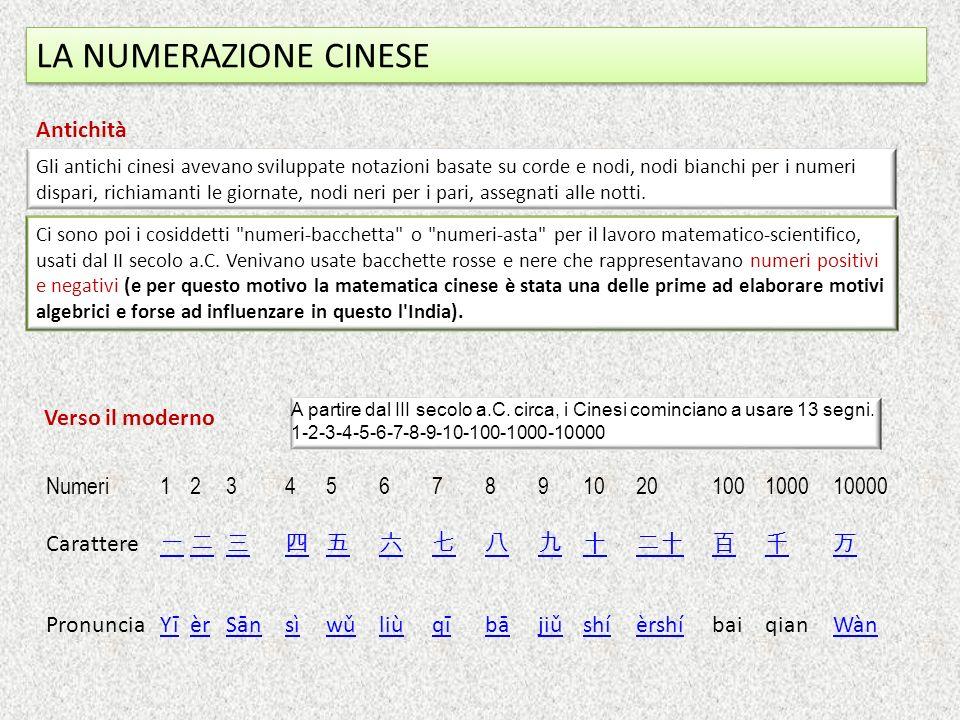 LA NUMERAZIONE CINESE Antichità Verso il moderno Numeri 1 2 3 4 5 6 7