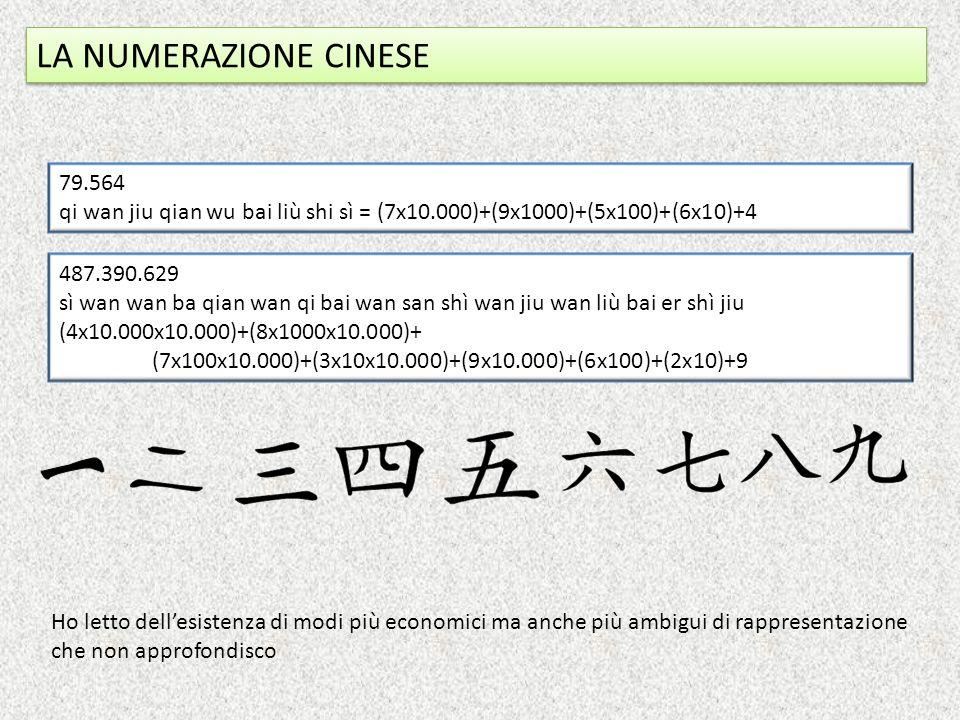 LA NUMERAZIONE CINESE 79.564. qi wan jiu qian wu bai liù shi sì = (7x10.000)+(9x1000)+(5x100)+(6x10)+4.